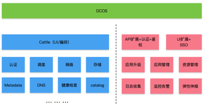 整体软件架构