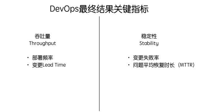 DevOps的最终关键指标